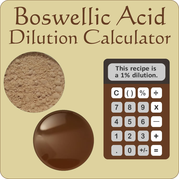 Boswellic Acid Dilution Calculator