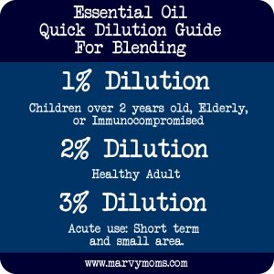 Dilution Calculator That Will Change How You Use Essential Oils Forever