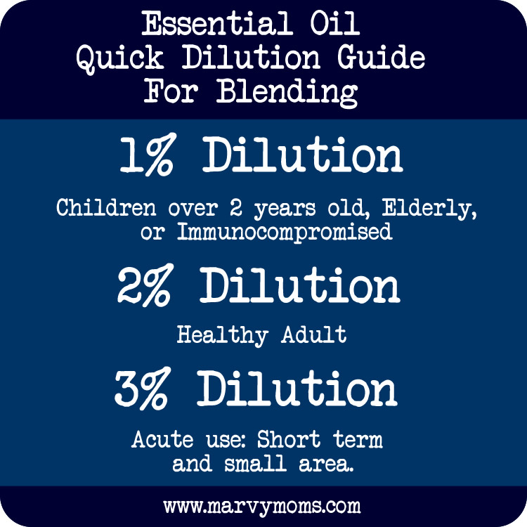 Essential Oil Quick Dilution Guide For Blending - Marvy Moms